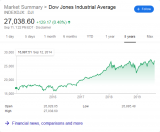 Screenshot_2019-09-11 dow jones - Google Search.png